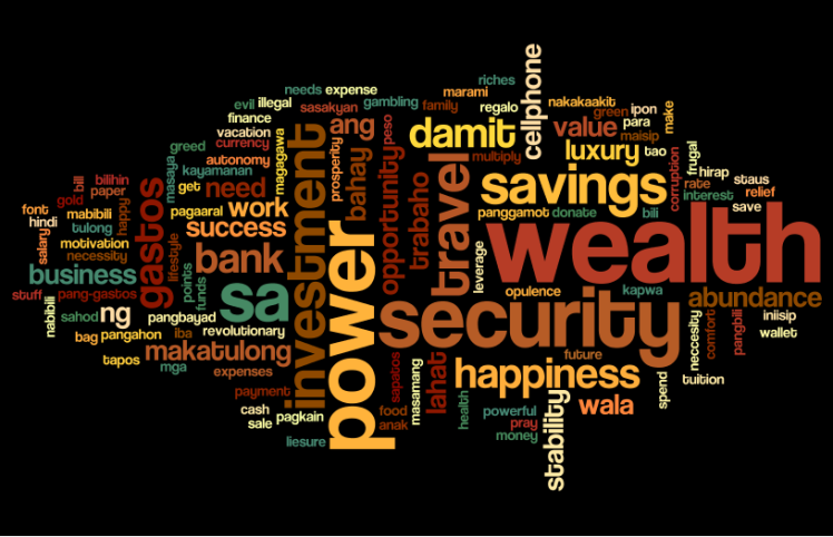 thoughts-on-money-word-cloud-ver-2